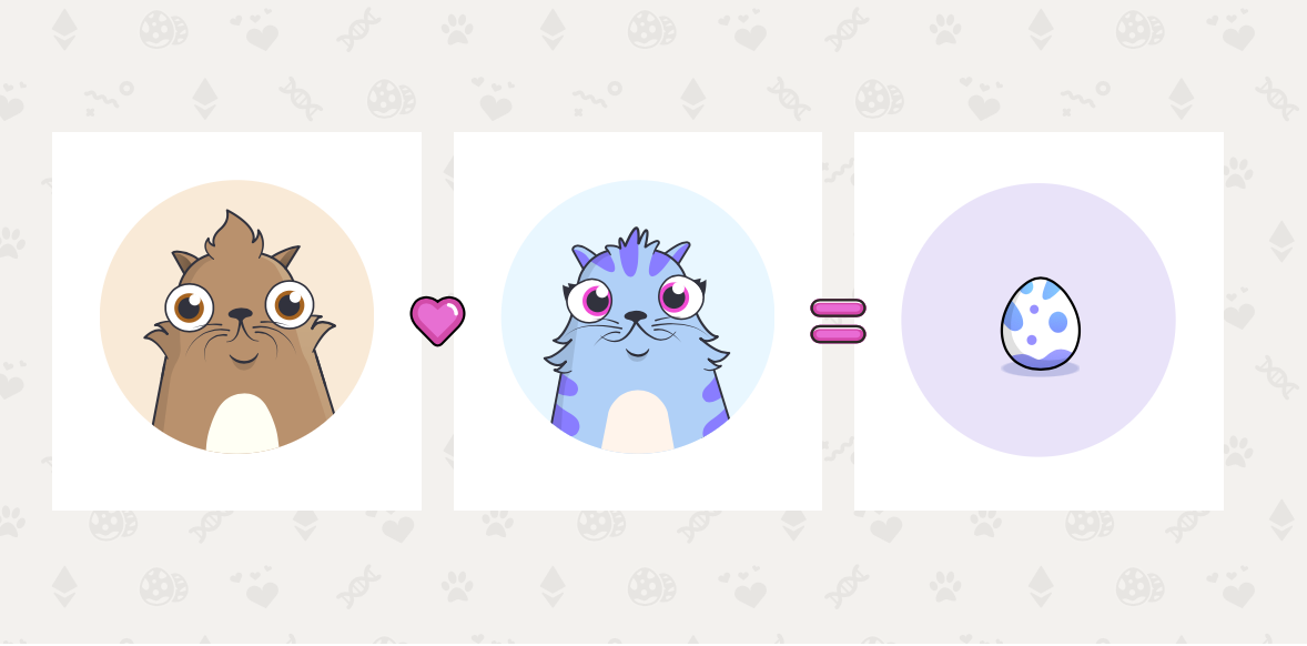Screenshot from the CryptoKitties website