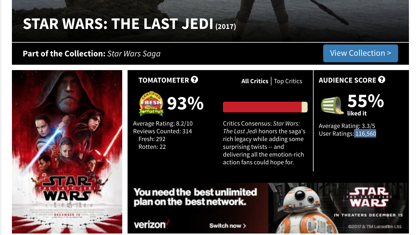 The Rotten Tomatoes Score For The Last Jedi May Be Rigged Quartz