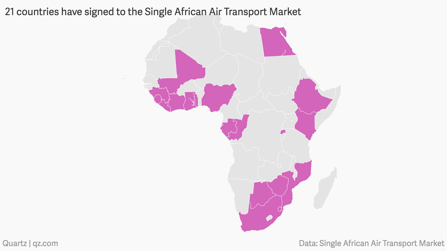 The Africa Union Is Set To Launch The Single African Air Transport