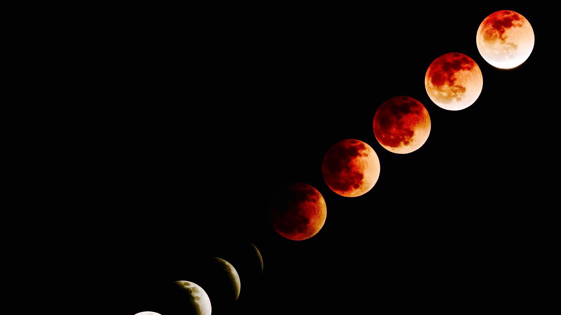 Phases of the blood moon.