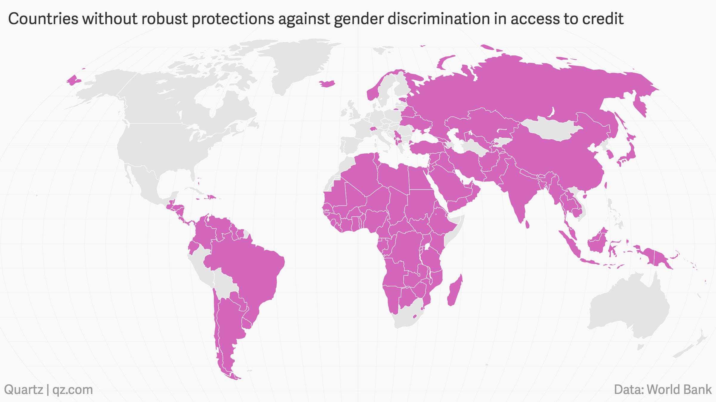 Credit And Women Countries With No Laws Against Gender