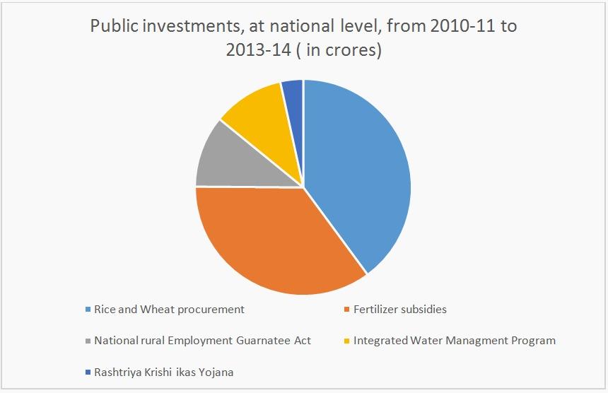bihar and orissa public demand recovery act 1914 pdf 75