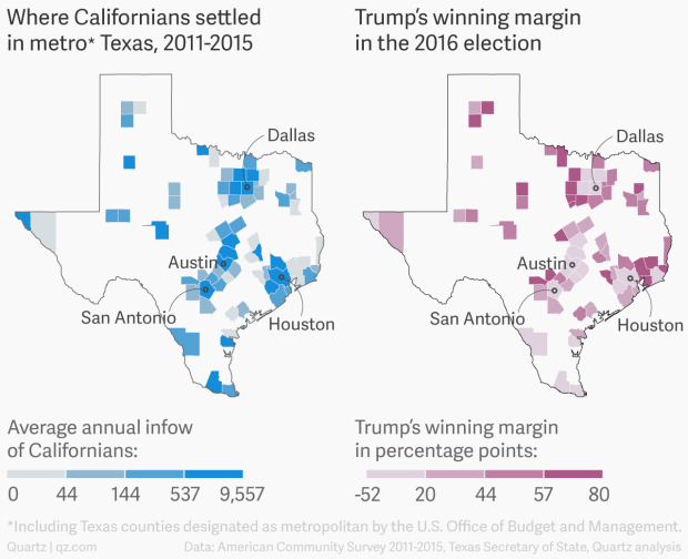 Conservative Californians Are Moving To Texas For The Home Prices