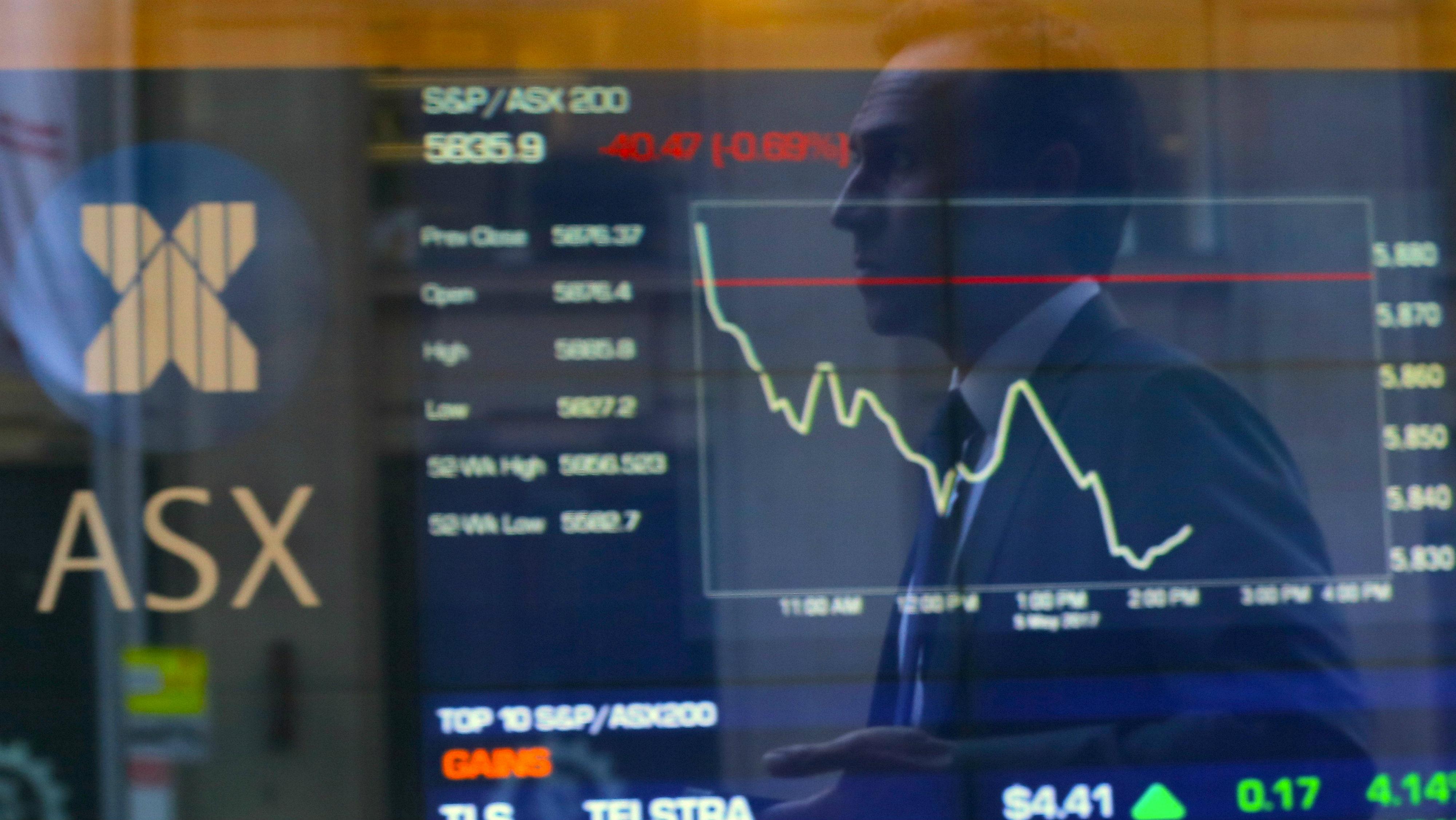 Asia markets today что нового на форекс