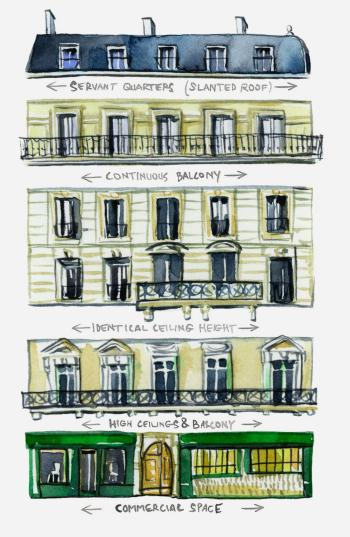 A schematic of a typical Haussmann-style building.