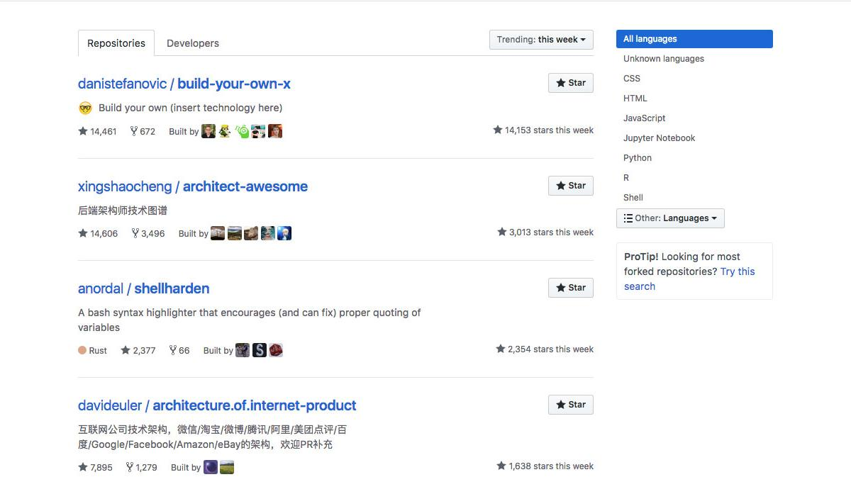 Four of the top 25 Github projects are written in Chinese