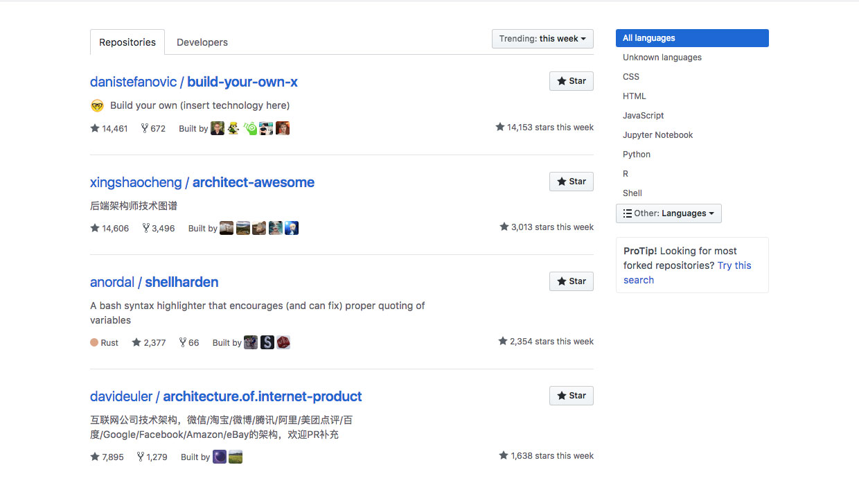 Four of the top 25 Github projects are written in Chinese, six