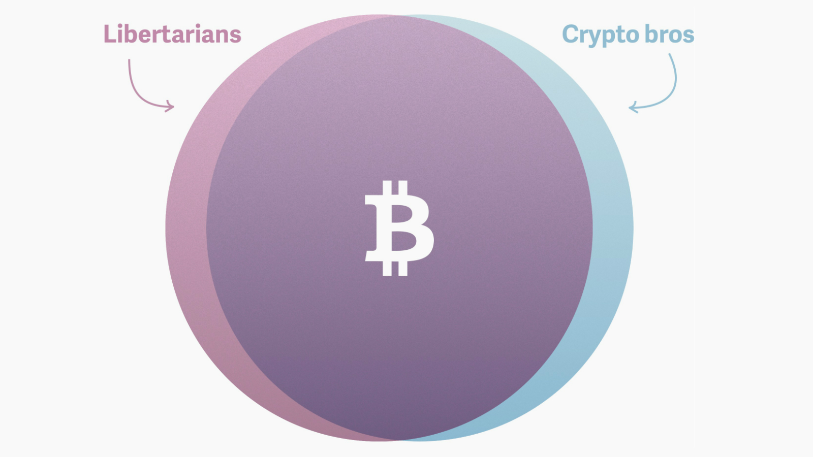 circle buy and sell cryptocurrency