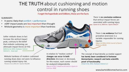 194ab282 Cushioning and motion-control running shoes are more hype than ...