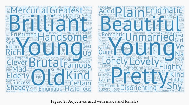 An IBM Team Identified Deep Gender Bias From 50 Years Of Booker Prize Shortlists by Suneera Tandon for Quartz India