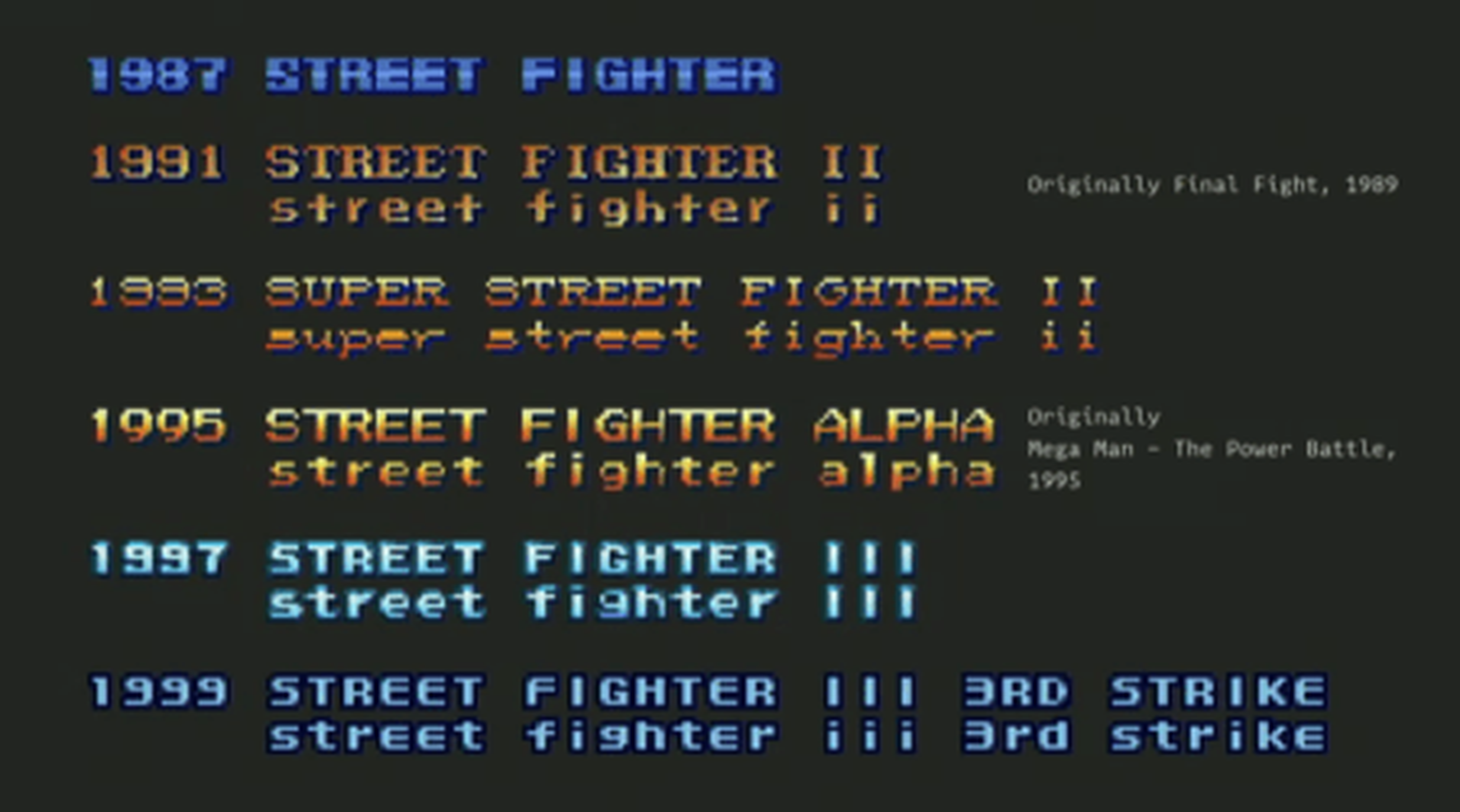 Toshi Omagari spotlights the genius of retro video arcade