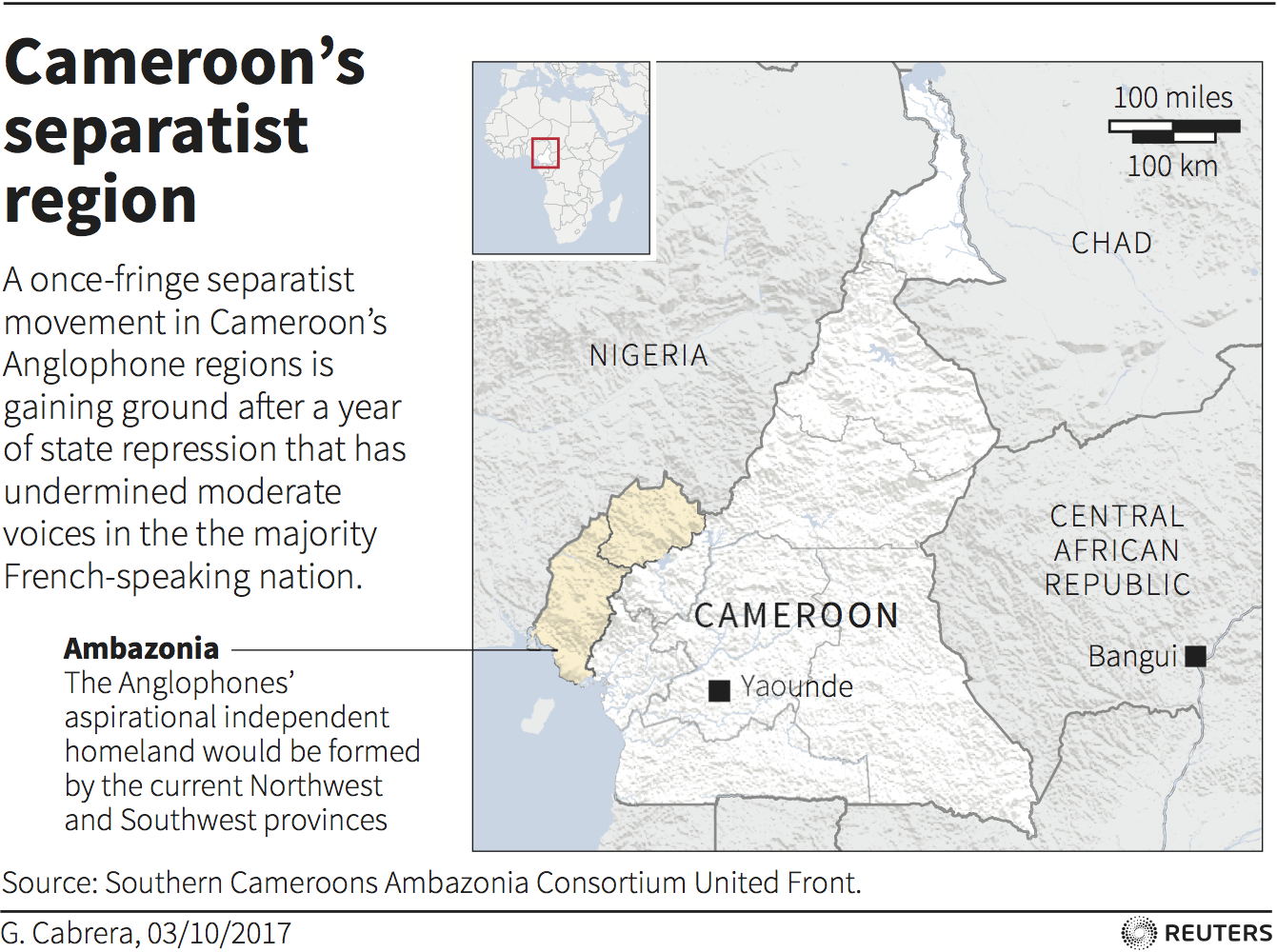 Cameroon's Anglophone crisis is being ignored by US, China