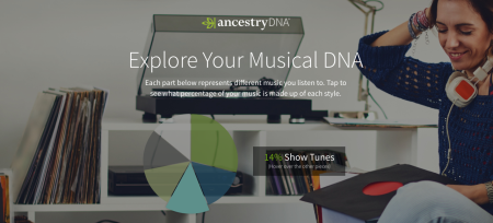 spotify ancestry music dna