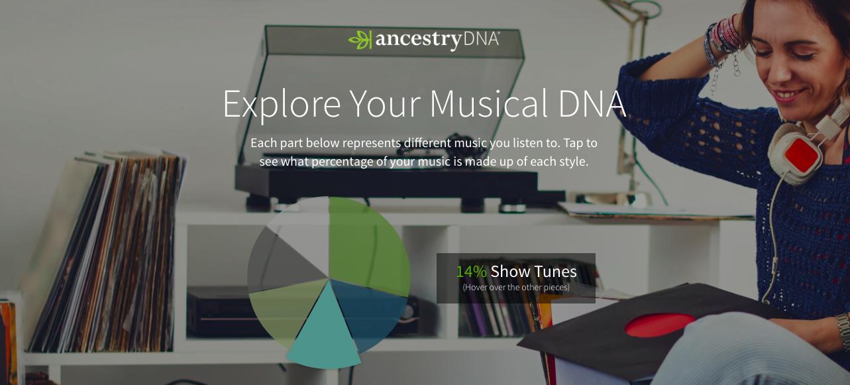 spotify ancestry music dna