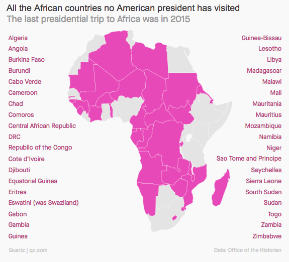 Why US presidents visit the same African states like Egypt, Ghana