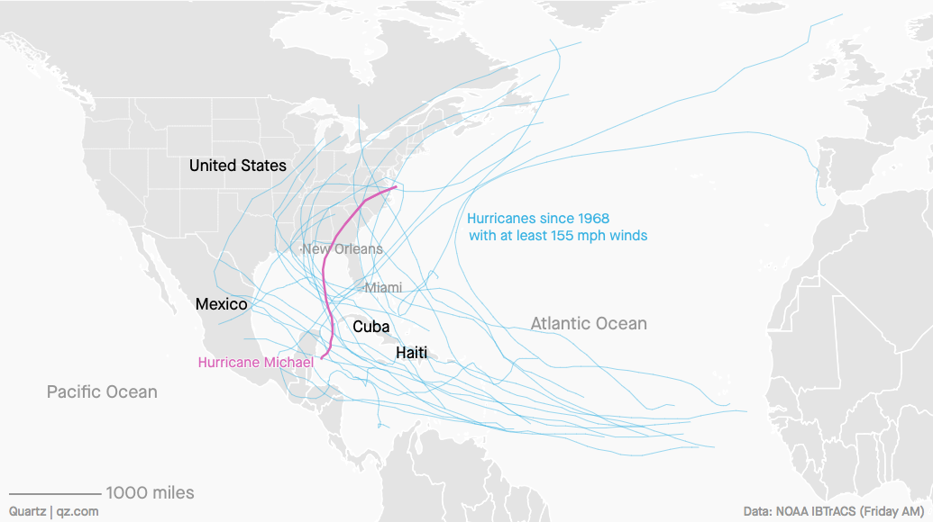 Map Of The Strongest Us Hurricanes From Michael To Allen Quartz