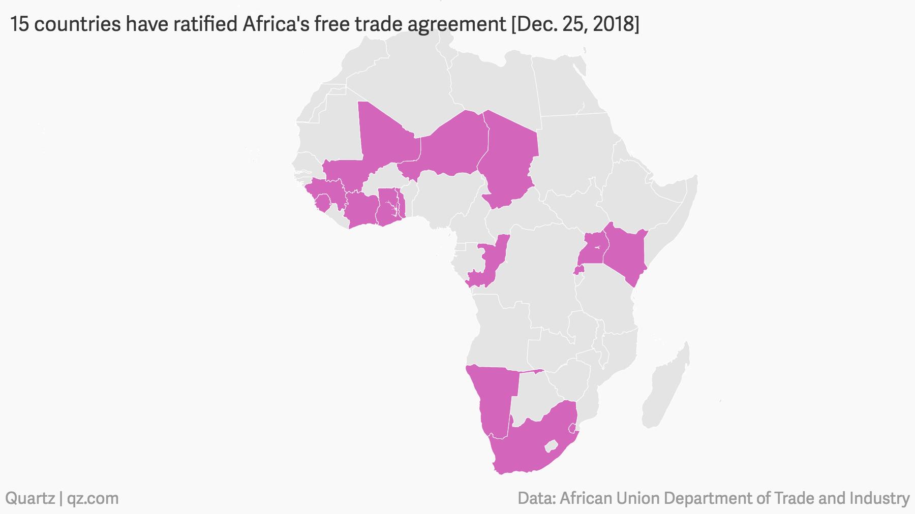 Africas Free Trade Deal Will Beat Trump Brexit In 2019 Quartz Africa
