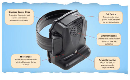 Parents are putting GPS ankle monitors on their teenage kids