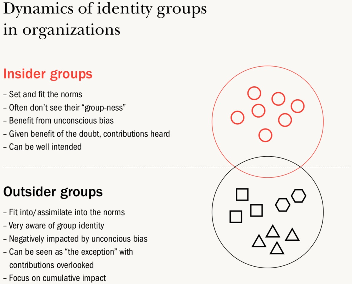 Insiders versus outsiders in the workplace