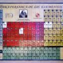 Periodic table at 150