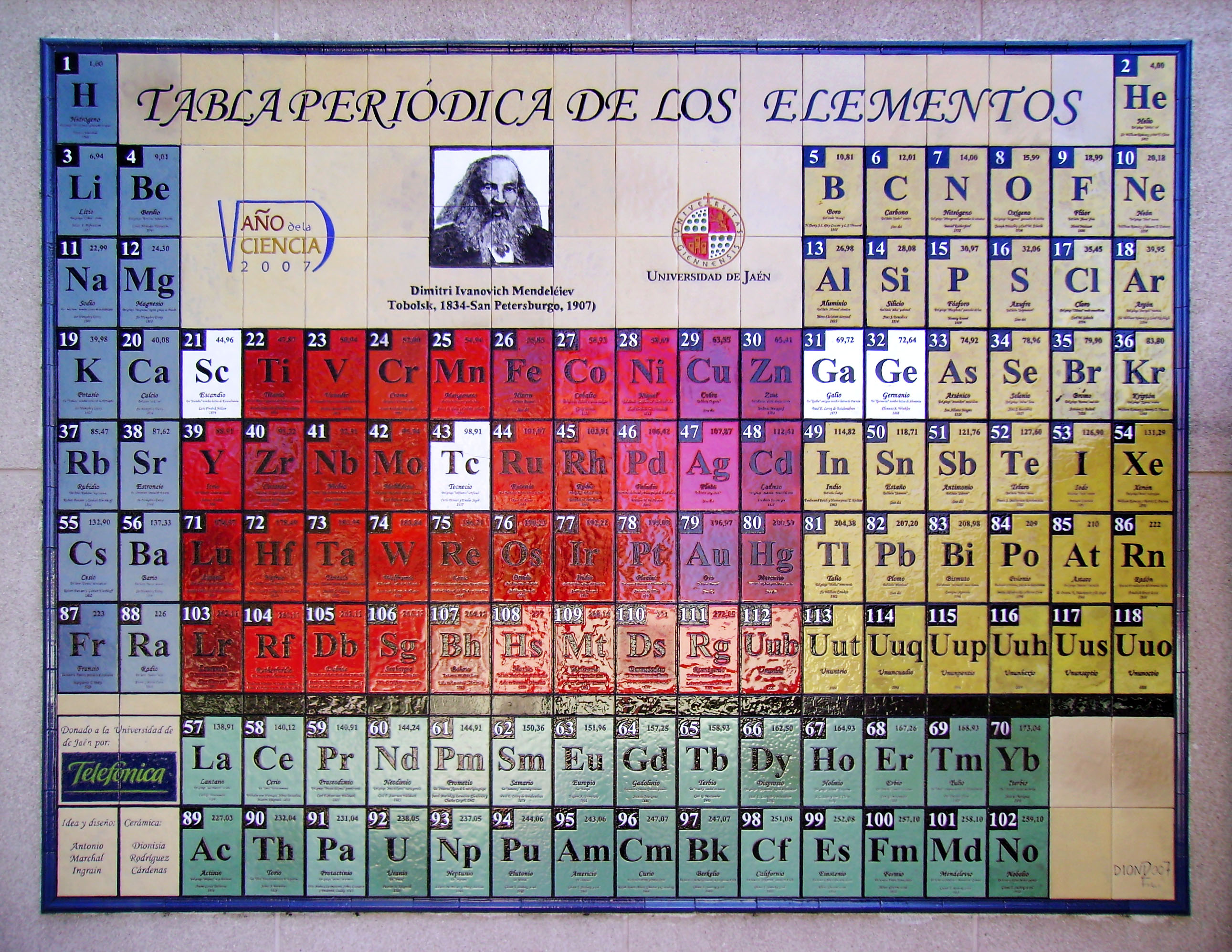 The Fascinating Design History Of The Periodic Table Of