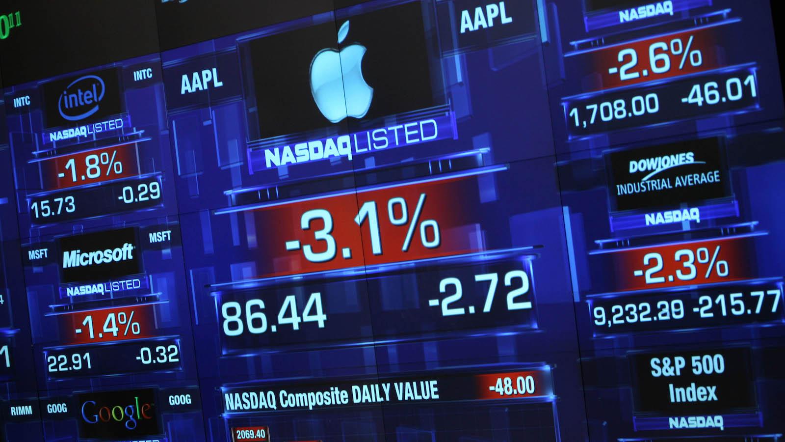 Wall Street tech companies