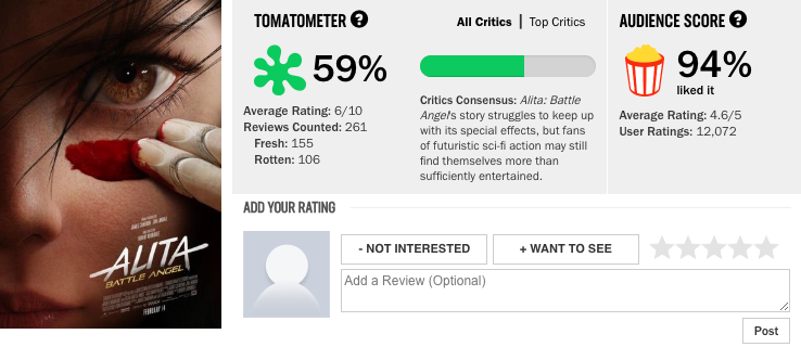 "Rotten Tomatoes tweaks reviews after ""Captain Marvel"" was"