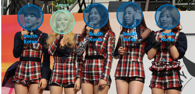 K-pop stars aren't just from Korea anymore — Quartzy