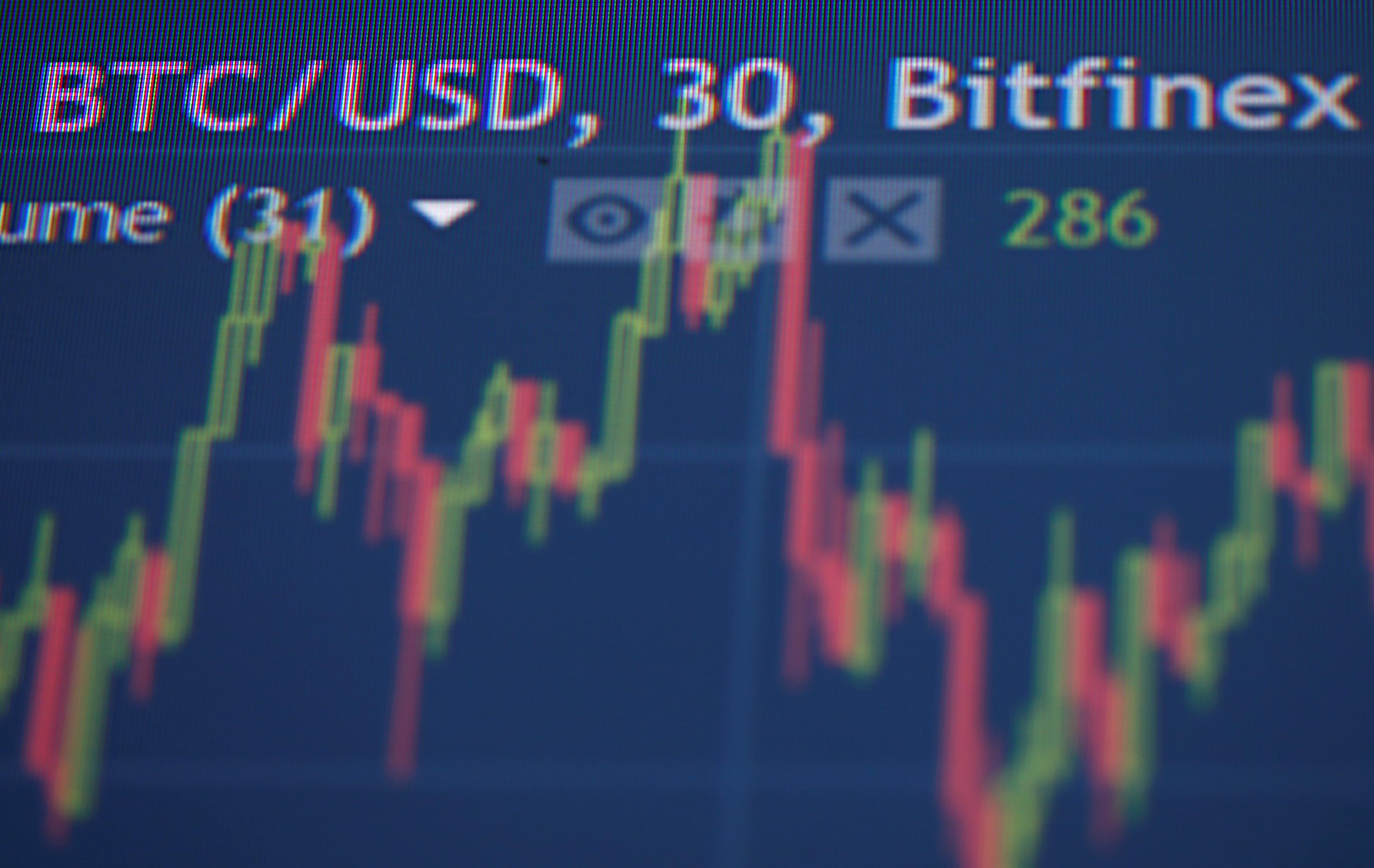 Tether and Bitfinex