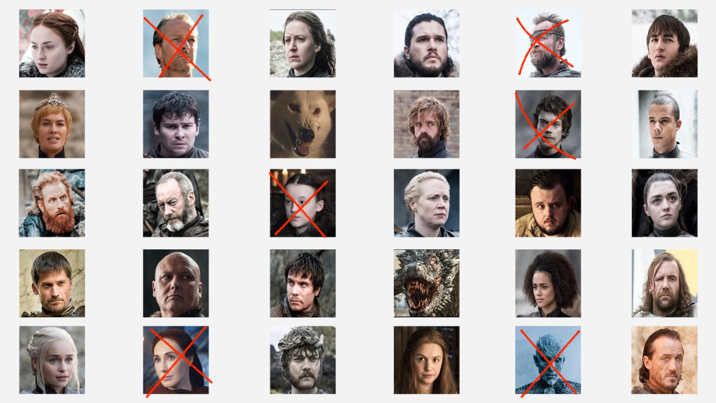 """Create your own """"Game of Thrones"""" season 8 death pool for"""