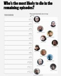 Quartz Game of Thrones Death Poll