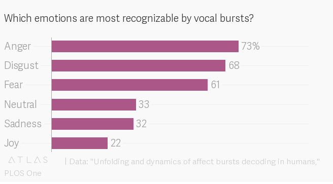 Vocal bursts — Quartz Obsession — Quartz