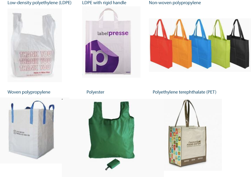 Various types of plastic bags, assessed for their environmental impact.