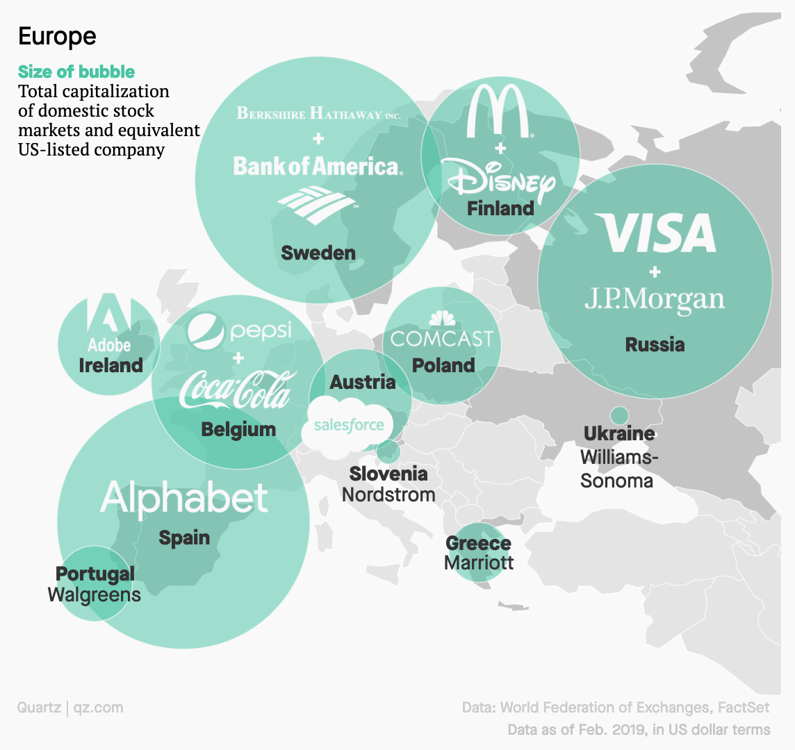 These companies are as big as countries' entire stock
