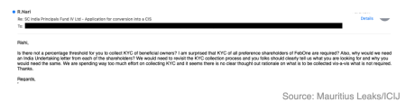 An email from Narayanan questioning the amount of Know Your Customer checks done by Sequoia.