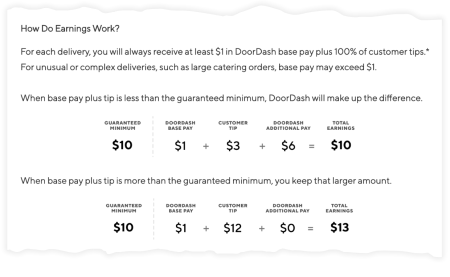 doordash ripping off tips