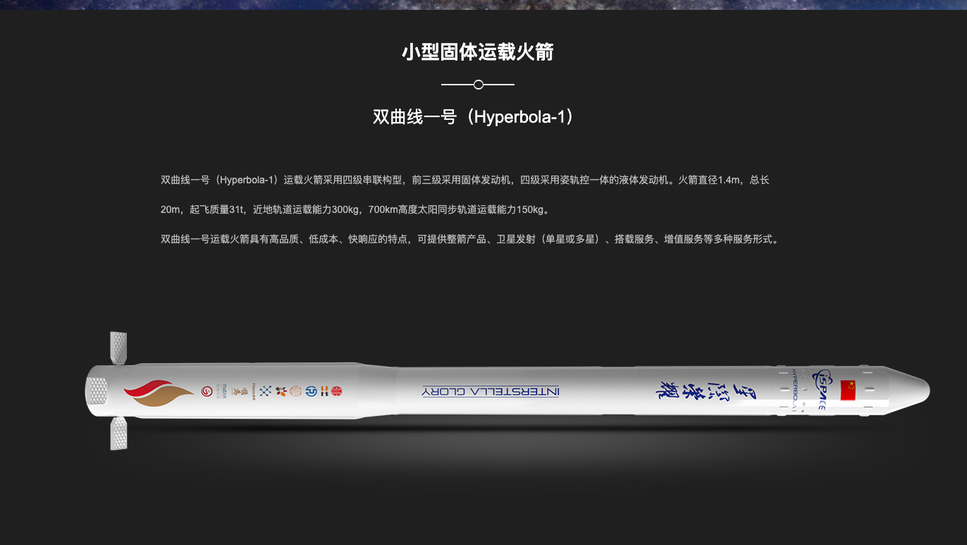 iSpace achieves China's first ...