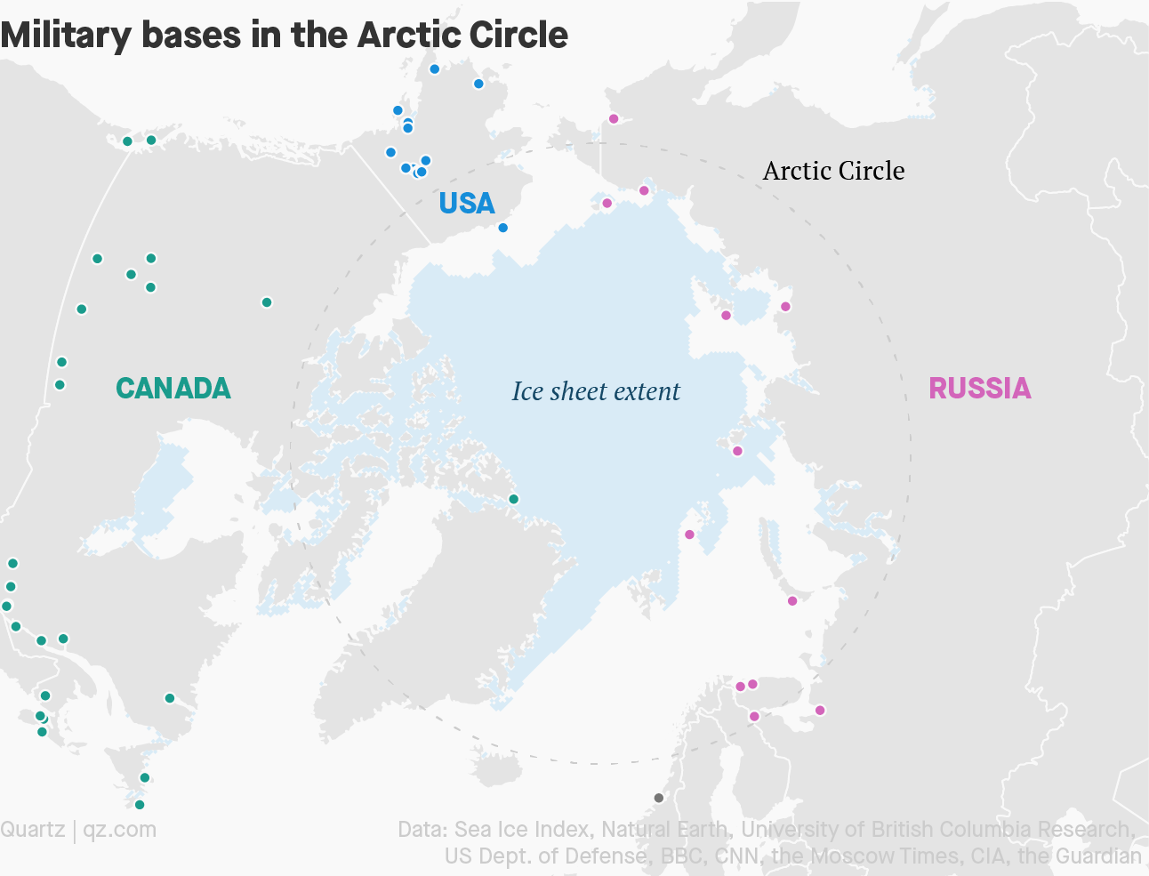This map is a view of the Arctic Circle, showing the proximity of US, Canadian, and Russian military bases. While the US and Canada have a large number of bases, Russia—due the size of its territory—has broader and closer military access to the area.