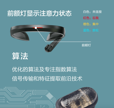 The headband's advertisement on JD.com. It says the different colors of the light, placed on the forehead of the product, indicate different levels of concentration, with red showing the highest level while blue the least.