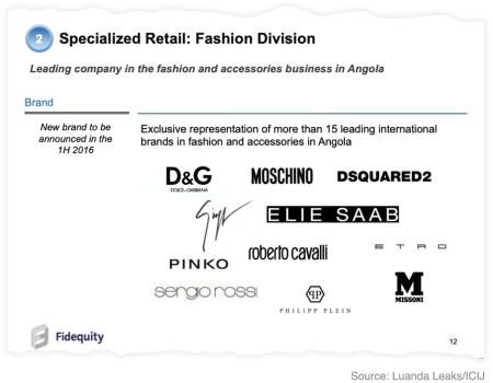 """Slide from draft presentation boasts Fidequity's """"exclusive representation"""" of brands like D&G and Moschino"""