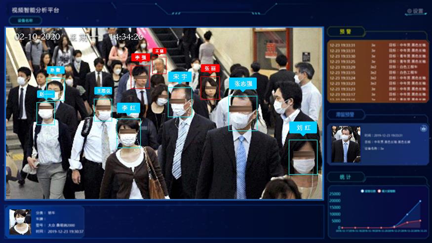 China facial recognition