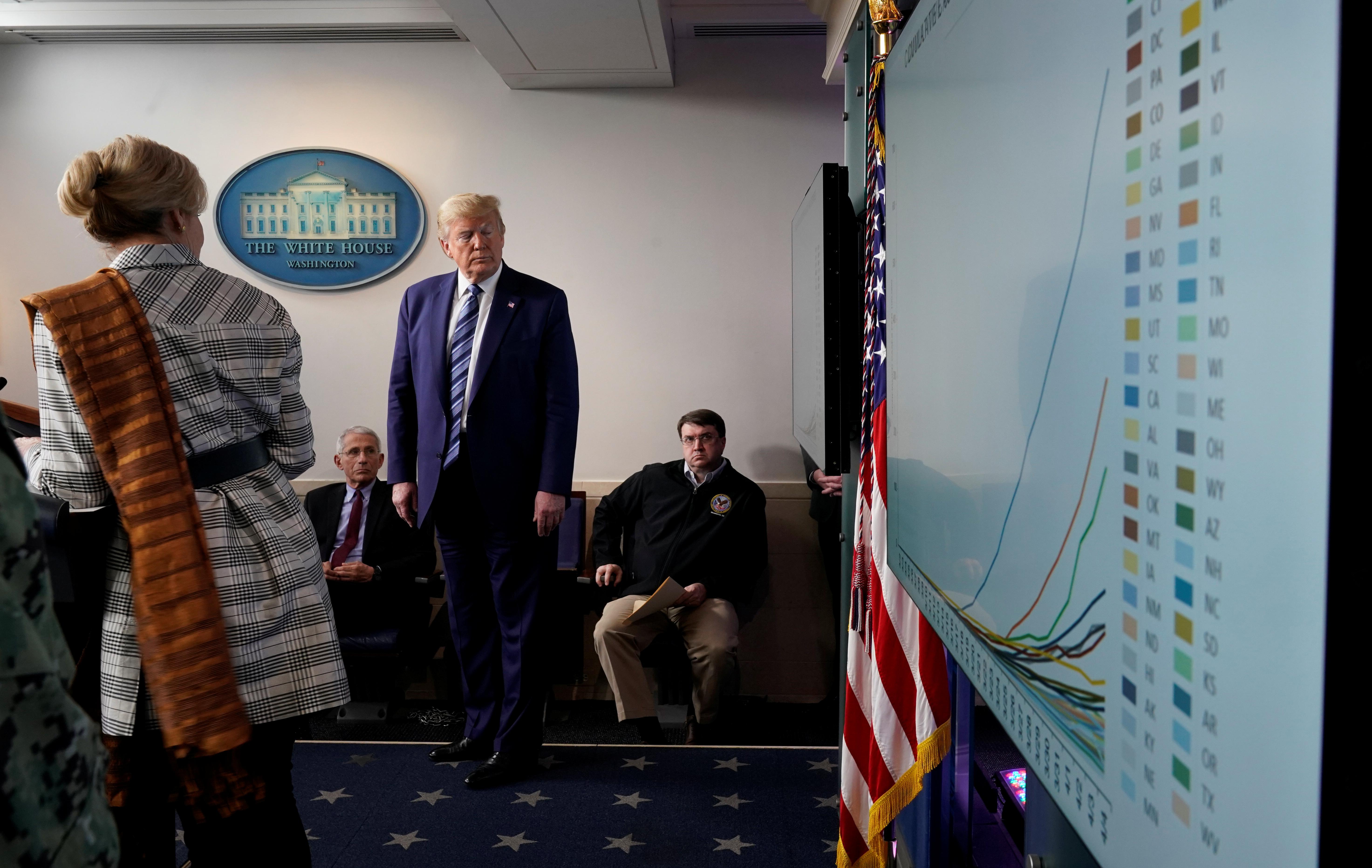 Trump Birx Covid-19 models