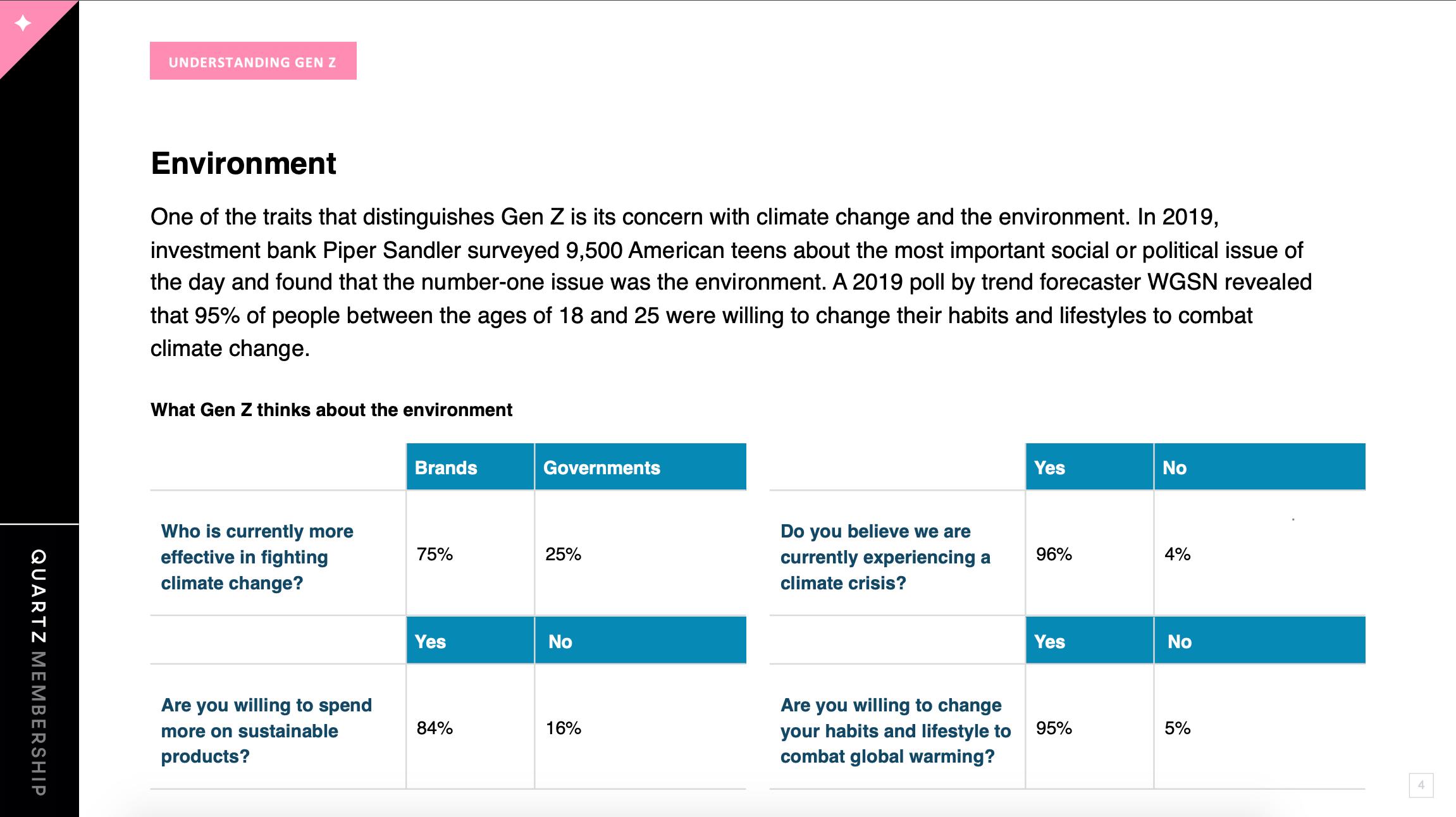 Um slide em powerpoint mostrando as atitudes da geração Z em relação às mudanças climáticas e ao meio ambiente.