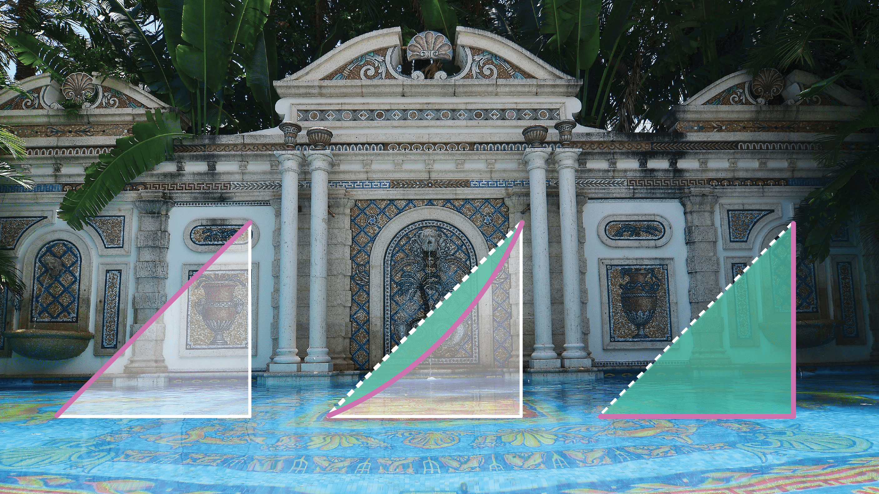 A photograph of a fancy swimming pool with illustrations of the Lorenz curve superimposed over it.