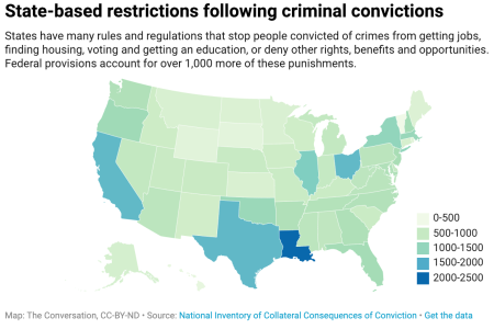 State-based restrictions following criminal convictions