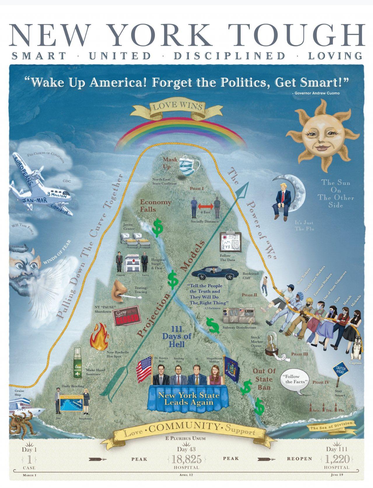 Cartaz da pandemia de Andrew Cuomo