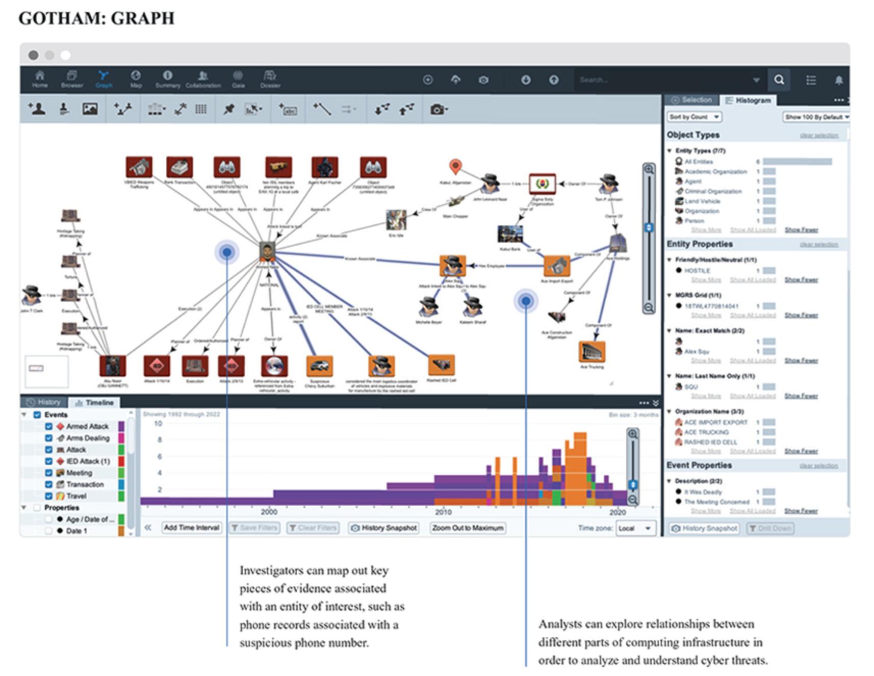 A screenshot of Palantir's Gotham software.
