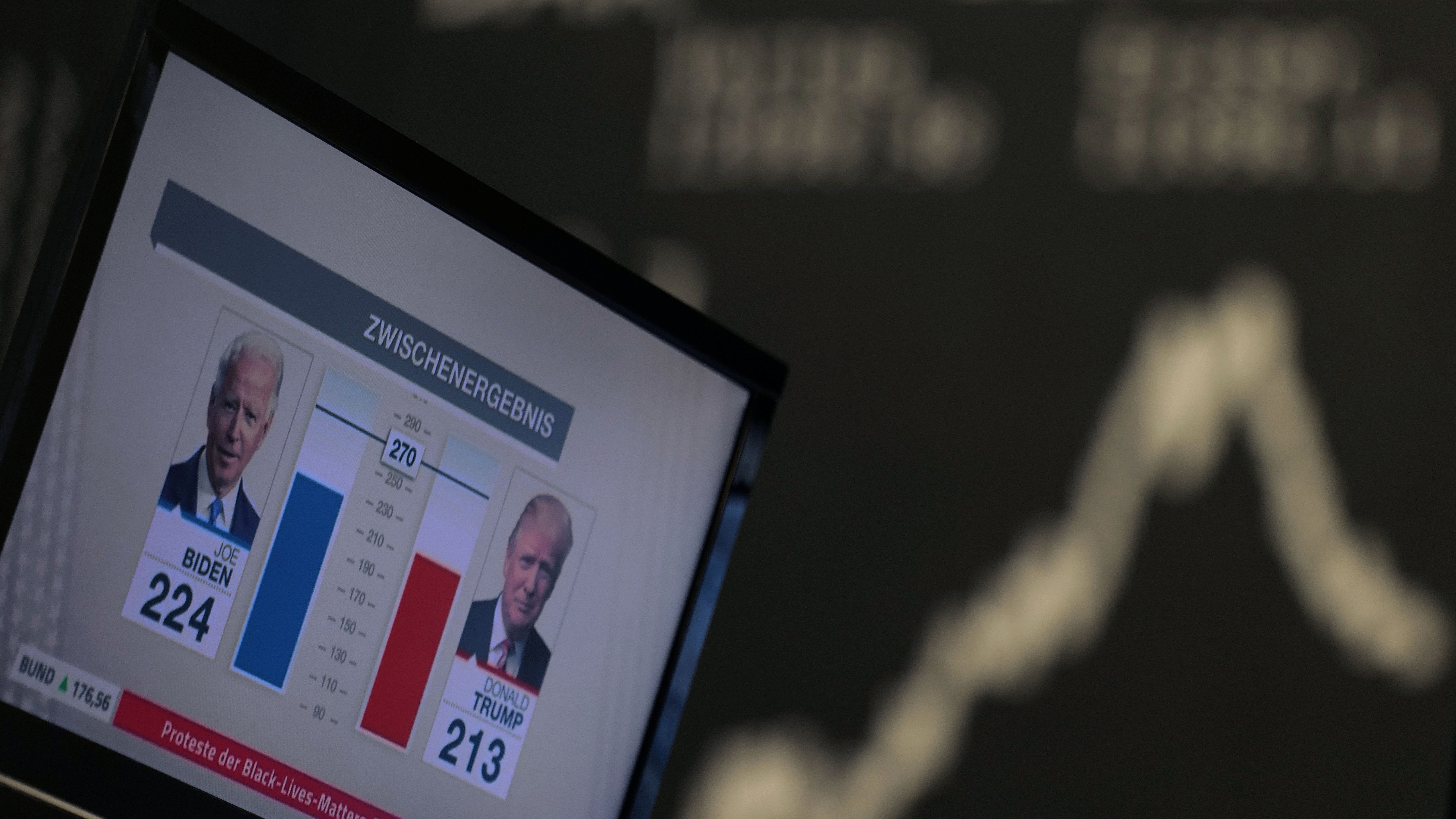 German share price index DAX reacts in front of a laptop showing the incoming election results