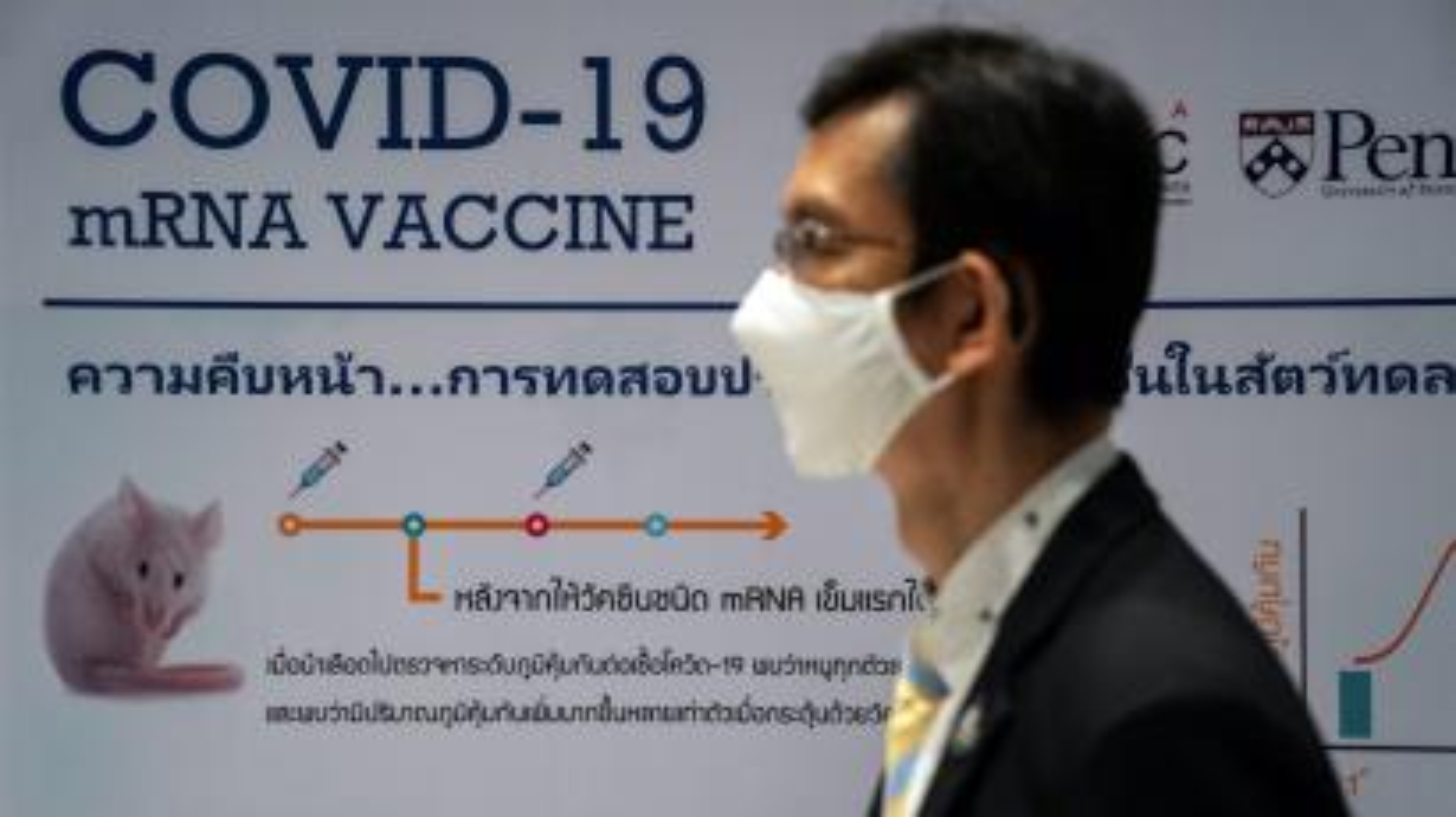 The coronavirus disease (COVID-19) vaccine test in Thailand