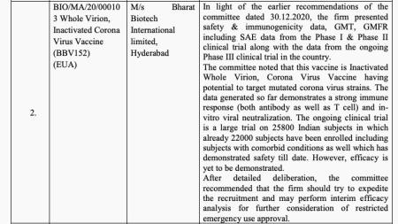 Minutes of the meeting of India's vaccine committee on Jan. 1